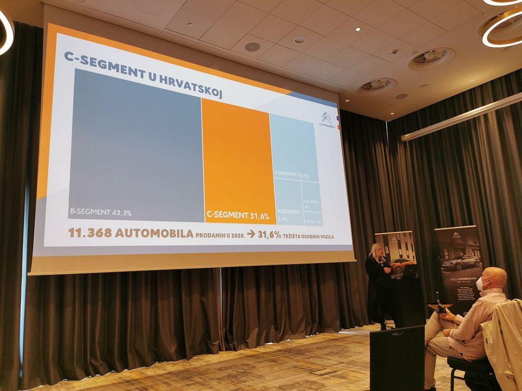 Novi Citroën C4 već vozi na domaćim prometnicama, drugačiji i odvažniji za već 134.900 kuna