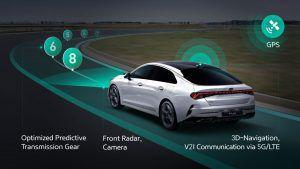 Kia prva na svijetu razvila pametni mjenjač - tehnologija mijenjanja brzine s obzirom na prometne uvjete!