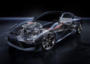 Lexus - luksuzni pionir hibridne tehnologije već tri desetljeća! 6