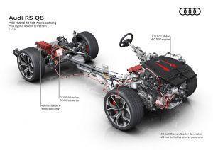 Audi RS Q8 - dokaz da možete posjedovati projektil 2