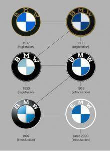 BMW nakon modela i4 predstavio svoj novi logotip! 1