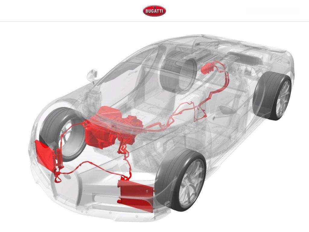 Bugatti Chiron kao prava hladnjača, ovako snažni klima sustav nije još ugrađivan u autoindustriji 2