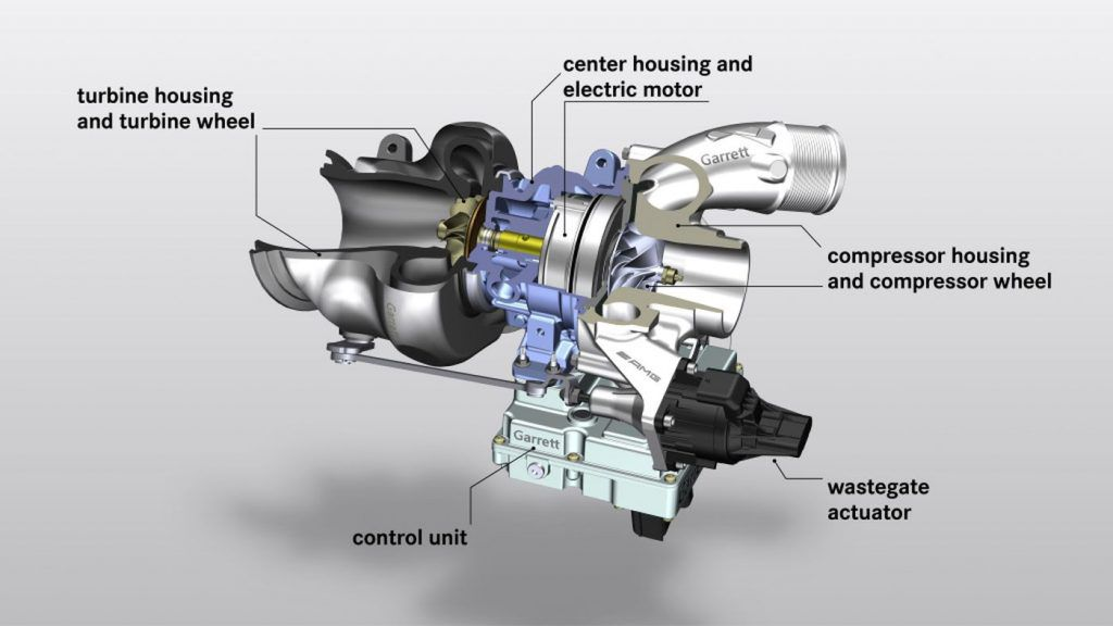 Mercedes-AMG unosi Formula 1 duh u automobile, električni turbopunjač u pripremi 2
