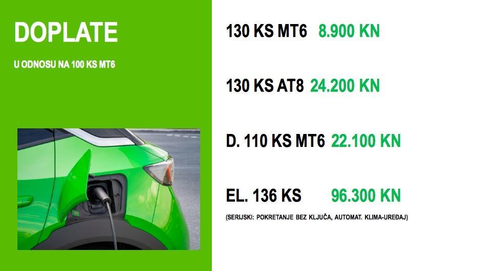 Nova Opel Mokka stigla u Hrvatsku, ovo je novi hit na domaćem tržištu! 3
