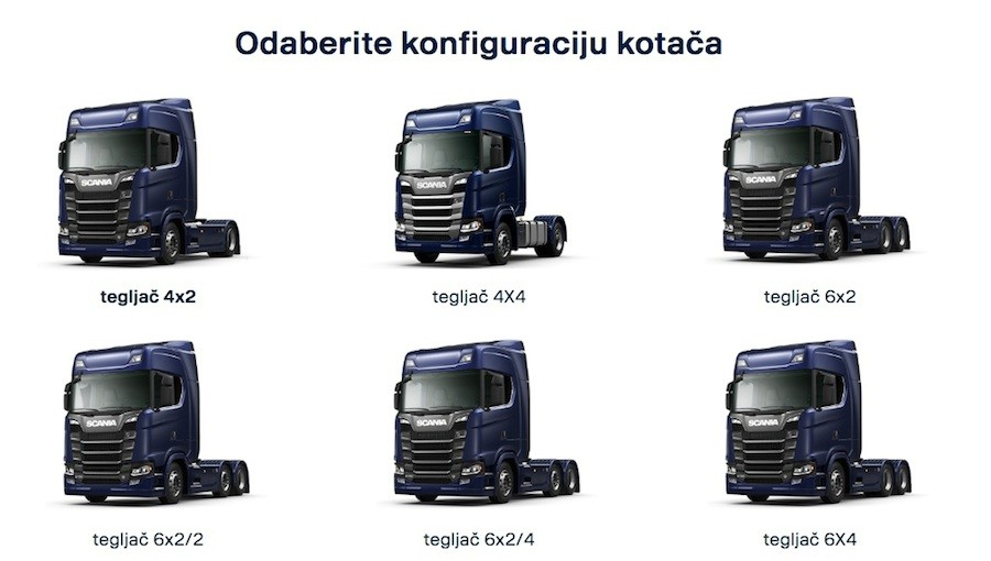 Scania  konfigurator