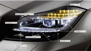 Mercedes-Benz i njegova revolucija svjetla jučer, danas i sutra 5
